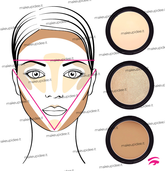 come realizzare highlighting