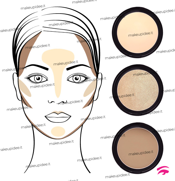 Contouring-sculpting