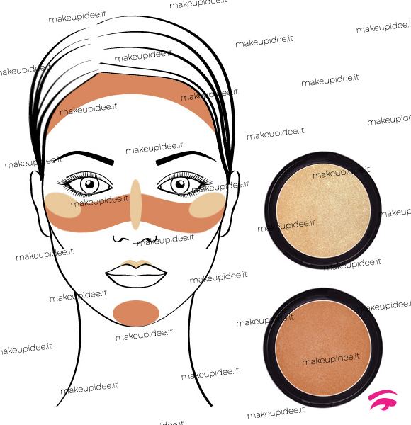 Contouring-sunkissed