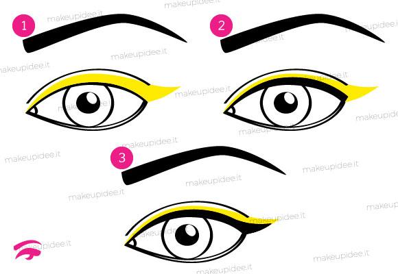 tecnica applicazione eyeliner bicolore