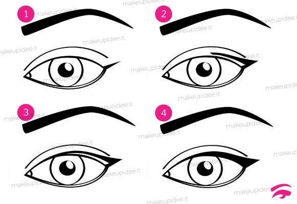 tutti i passaggi per applicare l'eyeliner