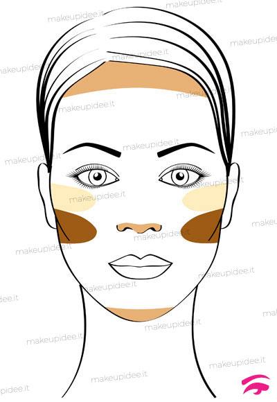 schema sul trucco del viso lungo