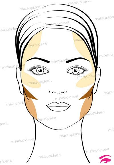 contouring viso trapezio