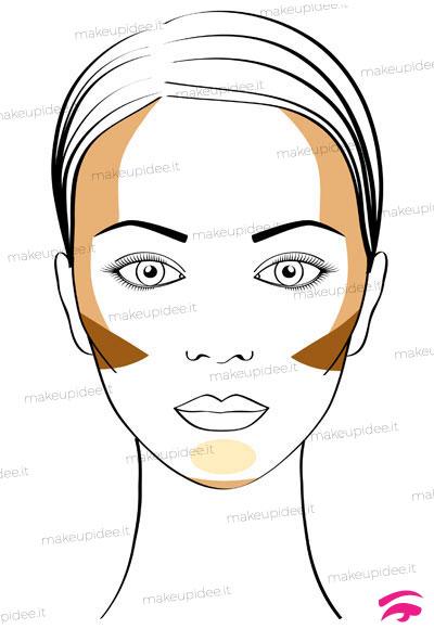 contouring viso a triangolo