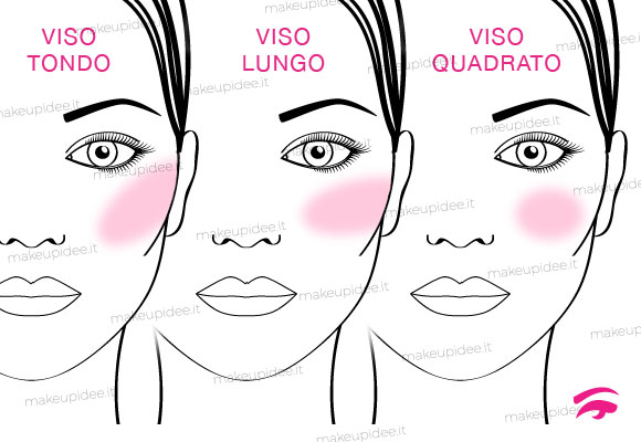 blush in base al viso