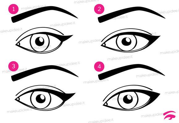 diversi metodi di applicazione dell'eyeliner