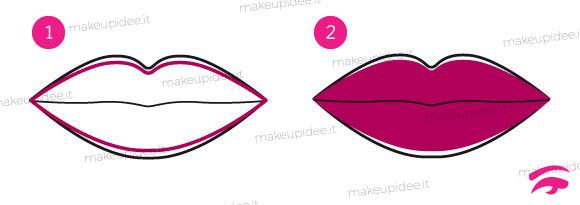 schema per il trucco delle labbra carnose