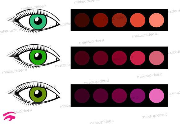 palette per occhi verdi